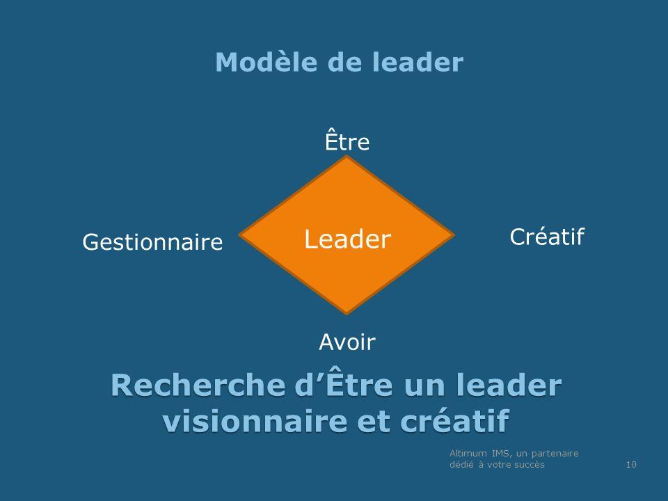 Recherche d'Être un leader visionnaire et créatif