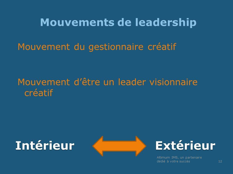 Mouvements de leadership