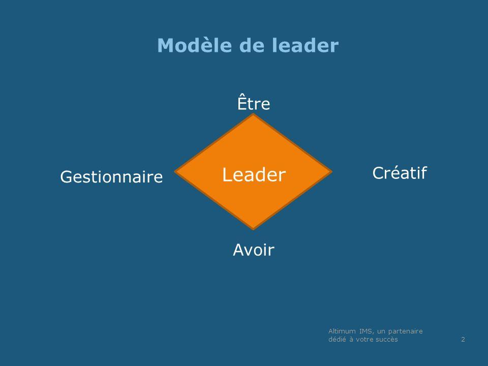 Modèle de leader Leader Être Créatif Gestionnaire Avoir
