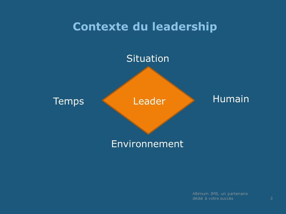 Contexte du leadership