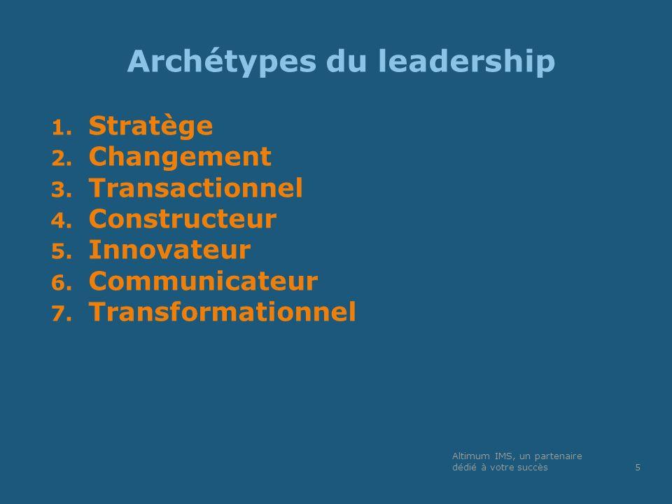 Archétypes du leadership