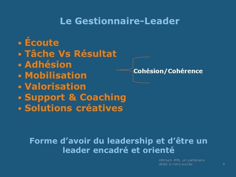 Forme d'avoir du leadership et d'être un leader encadré et orienté