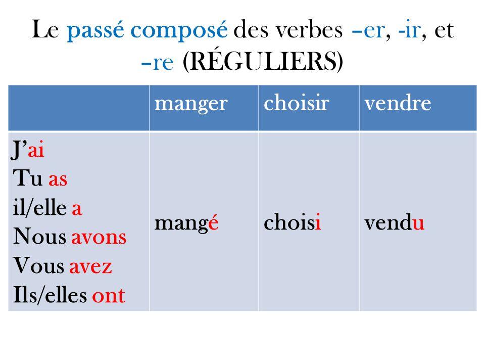 Le passé composé des verbes –er, -ir, et –re (RÉGULIERS)