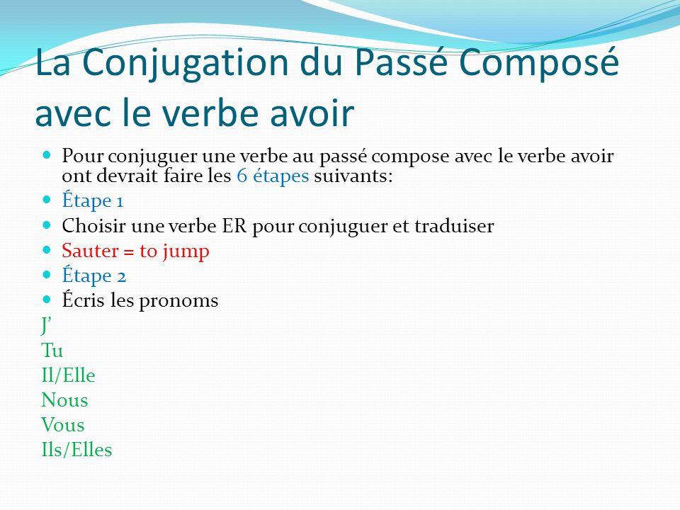 La Conjugation du Passé Composé avec le verbe avoir