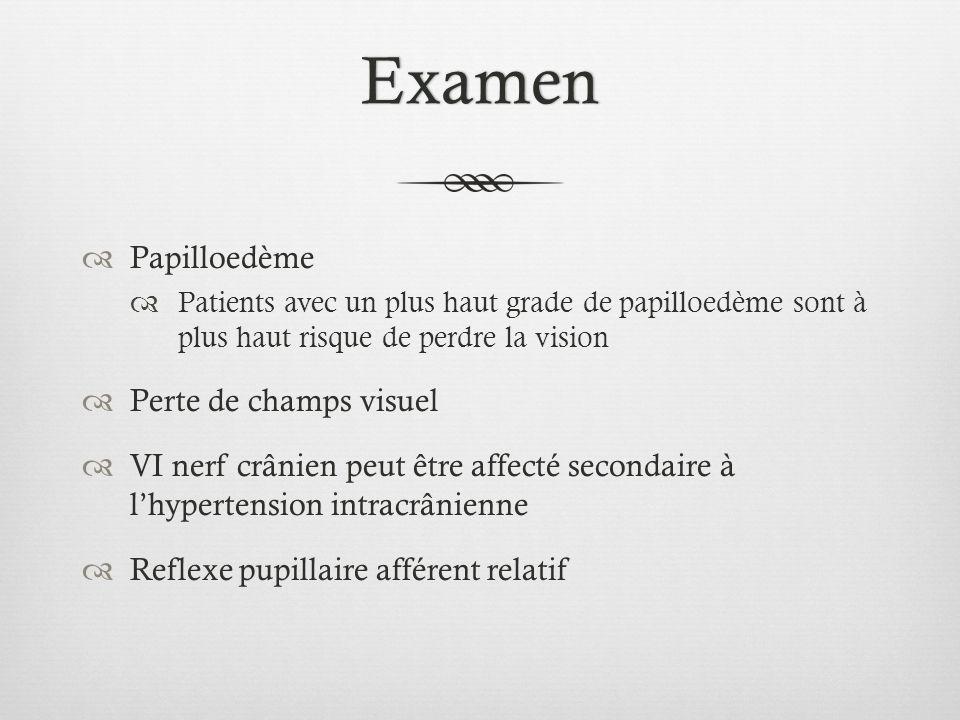 Examen Papilloedème Perte de champs visuel