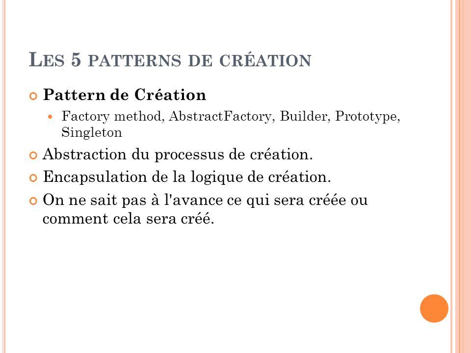 Les 5 patterns de création