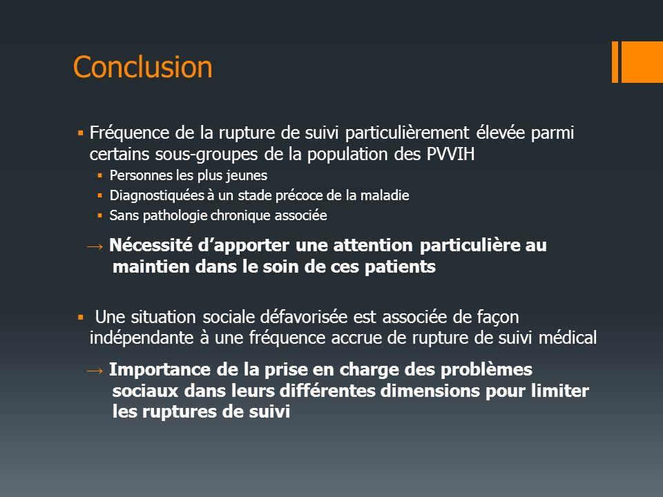 Conclusion Fréquence de la rupture de suivi particulièrement élevée parmi certains sous-groupes de la population des PVVIH.