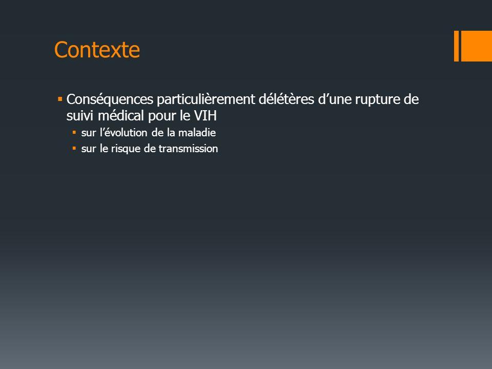 Contexte Conséquences particulièrement délétères d'une rupture de suivi médical pour le VIH. sur l'évolution de la maladie.