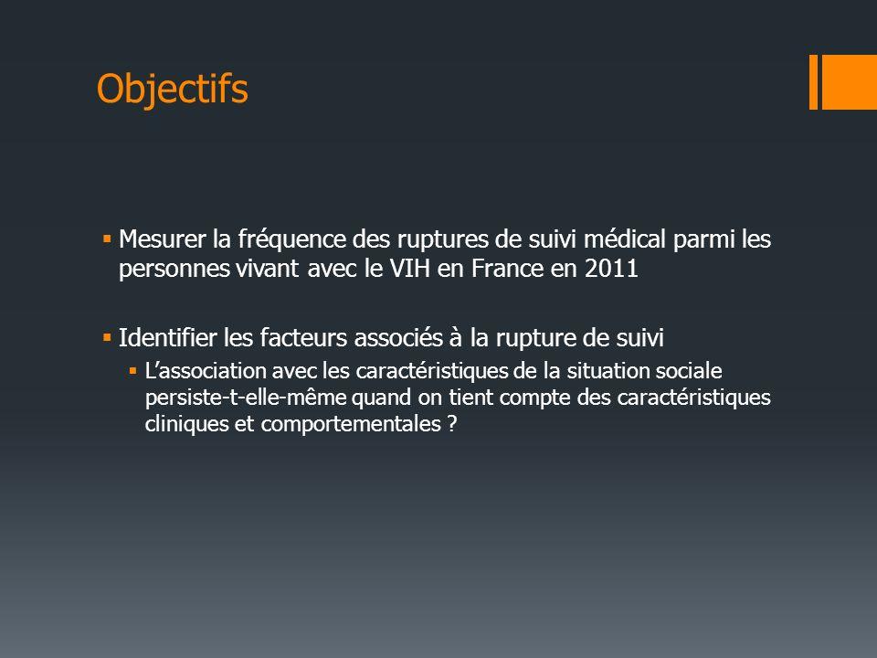 Objectifs Mesurer la fréquence des ruptures de suivi médical parmi les personnes vivant avec le VIH en France en 2011.