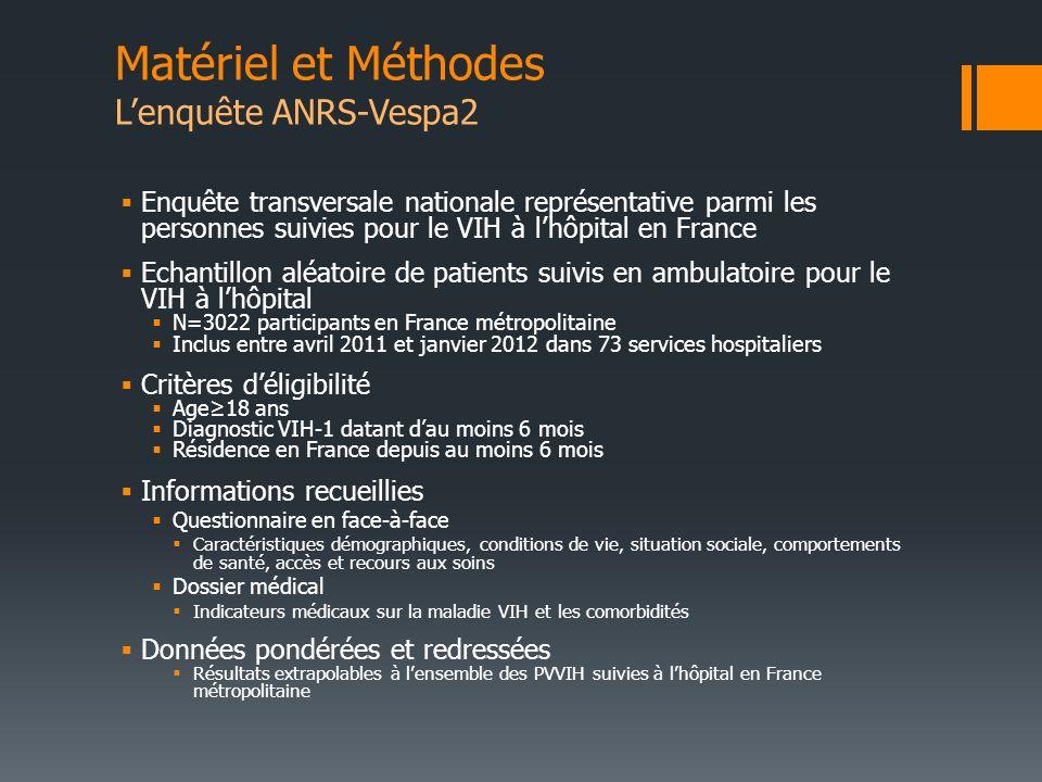 Matériel et Méthodes L'enquête ANRS-Vespa2