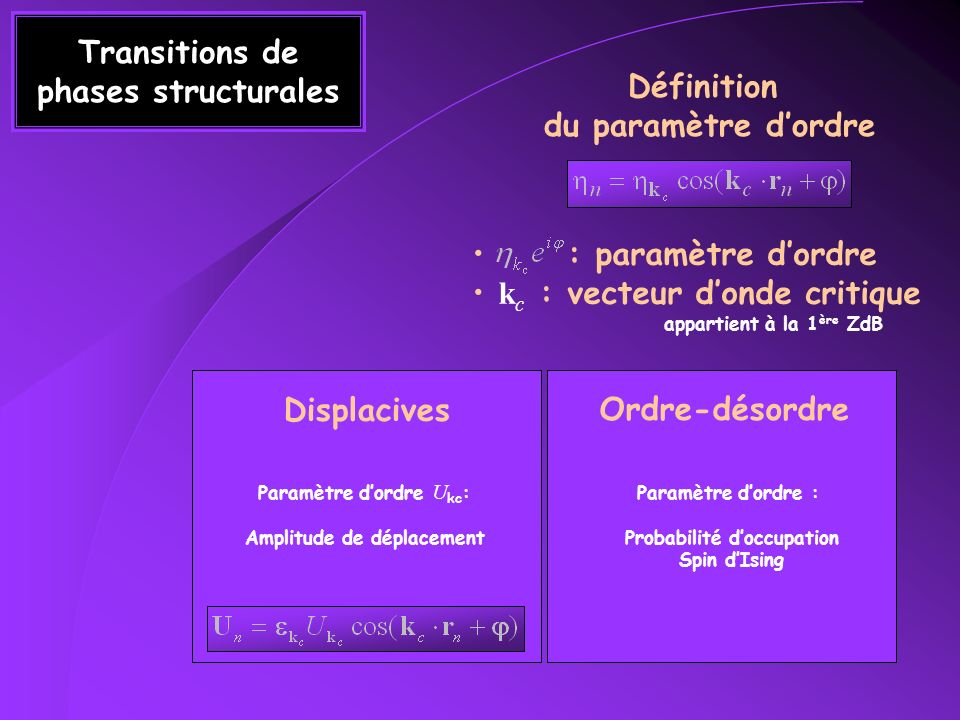 Transitions de phases structurales