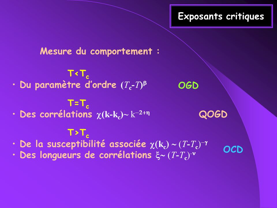 Exposants critiques Mesure du comportement : T<Tc. Du paramètre d'ordre (Tc-T)b. T=Tc. Des corrélations c(k-kc)~ k-2+h.