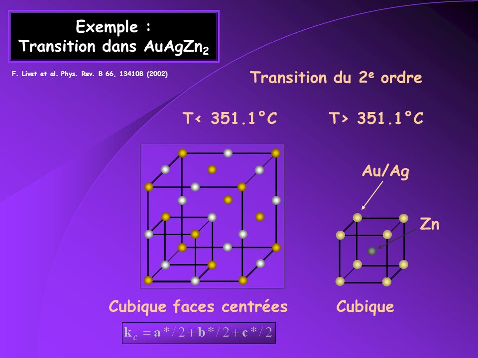 Exemple : Transition dans AuAgZn2