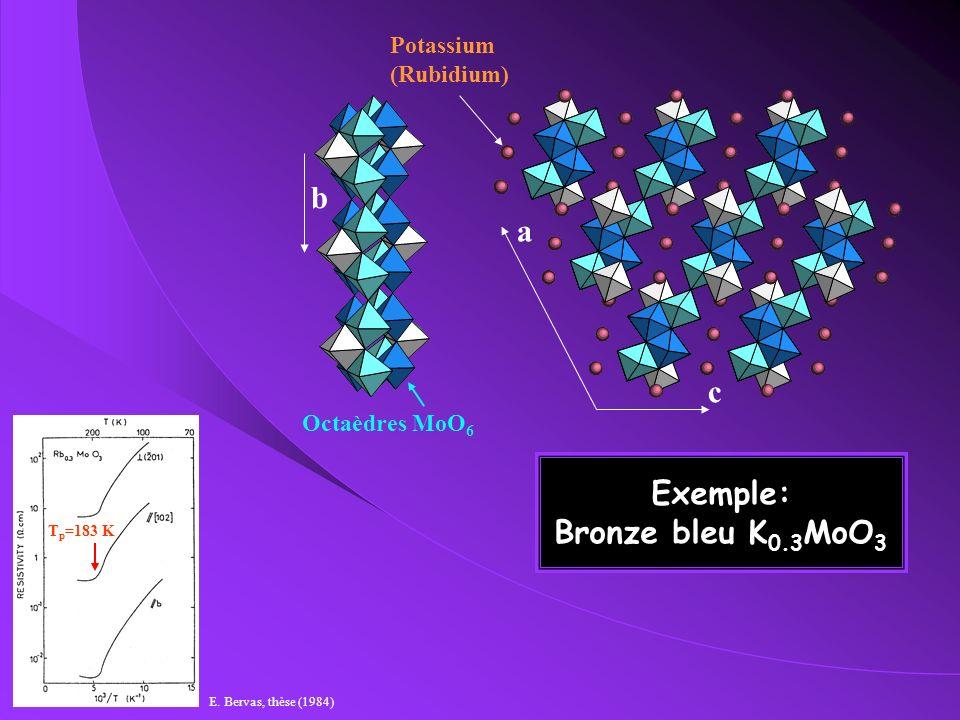 Exemple: Bronze bleu K0.3MoO3