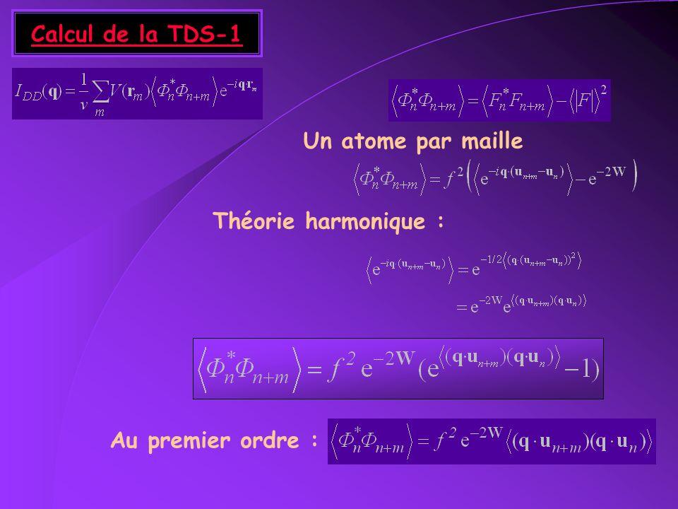 Calcul de la TDS-1 Un atome par maille Théorie harmonique : Au premier ordre :