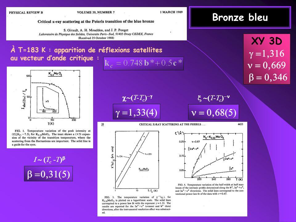 Bronze bleu XY 3D g =1,316 n = 0,669 b = 0,346 g =1,33(4) n = 0,68(5)