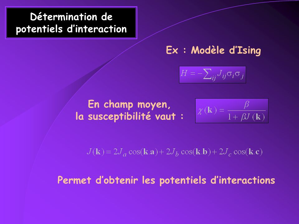 Détermination de potentiels d'interaction