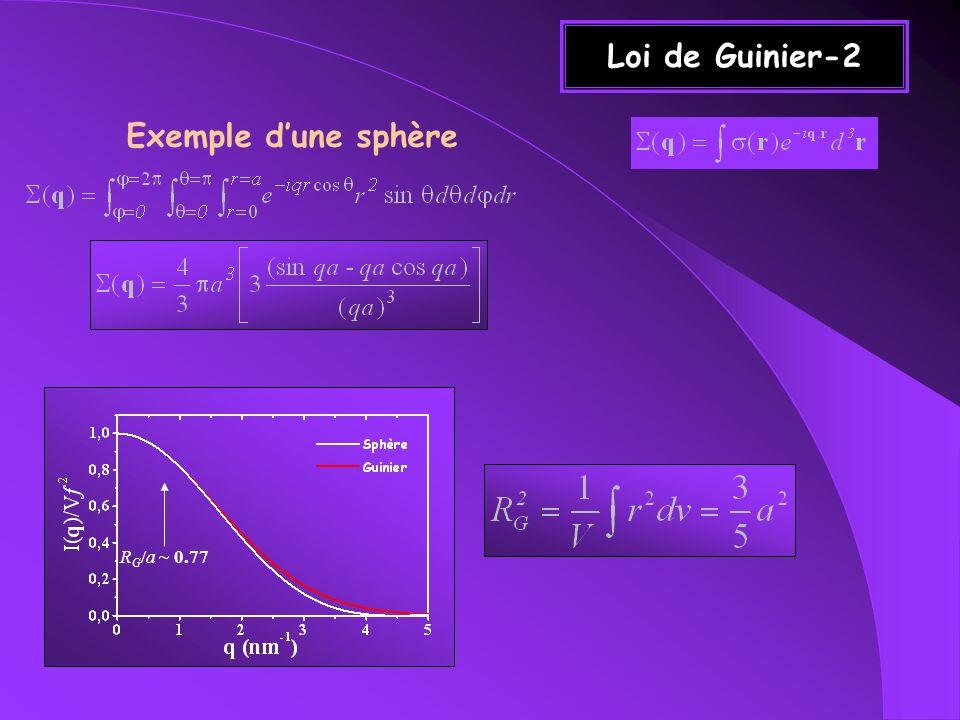 Loi de Guinier-2 Exemple d'une sphère