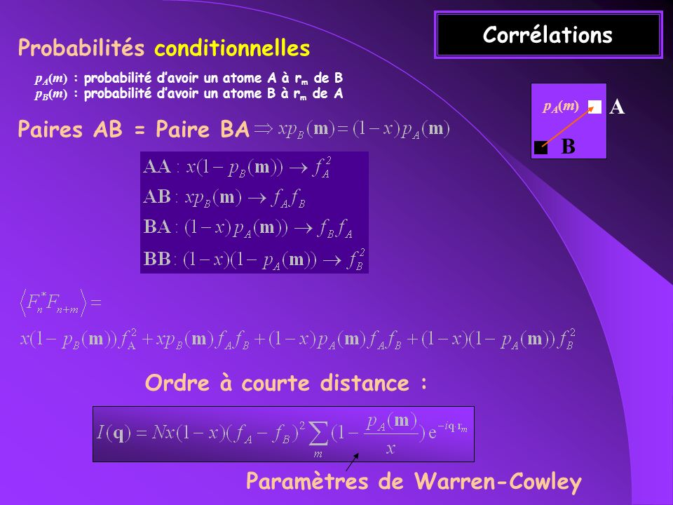 Probabilités conditionnelles