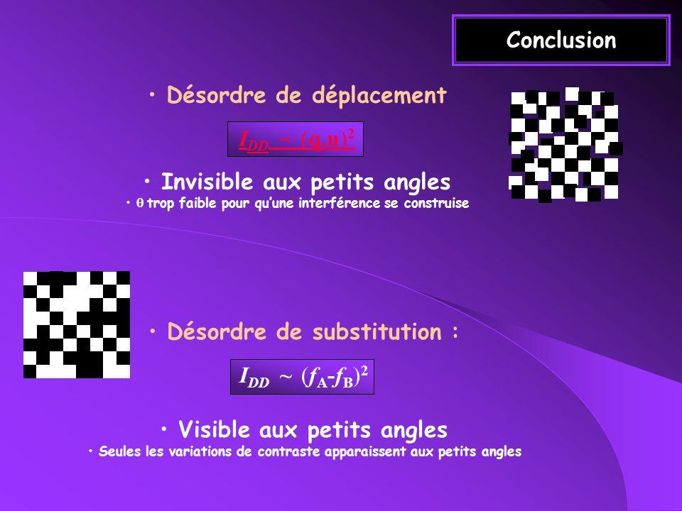 Désordre de déplacement IDD ~ (q.u)2 Invisible aux petits angles
