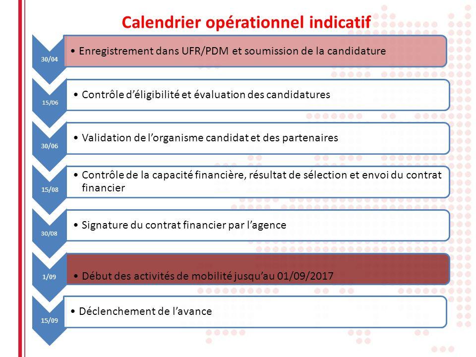 Calendrier opérationnel indicatif
