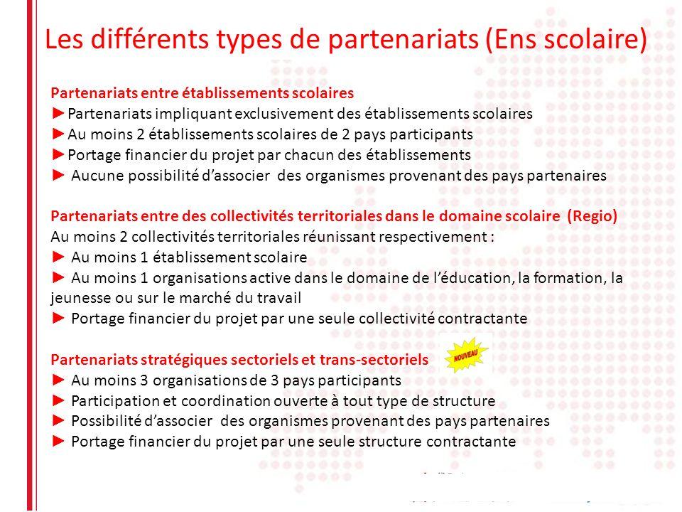 Les différents types de partenariats (Ens scolaire)