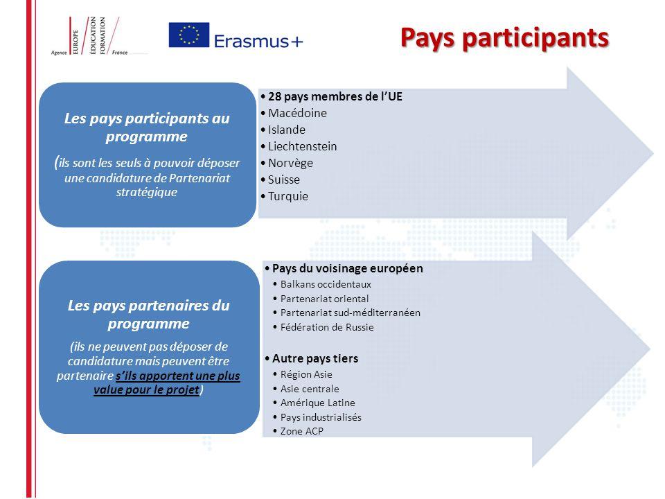 Les pays participants au programme Les pays partenaires du programme