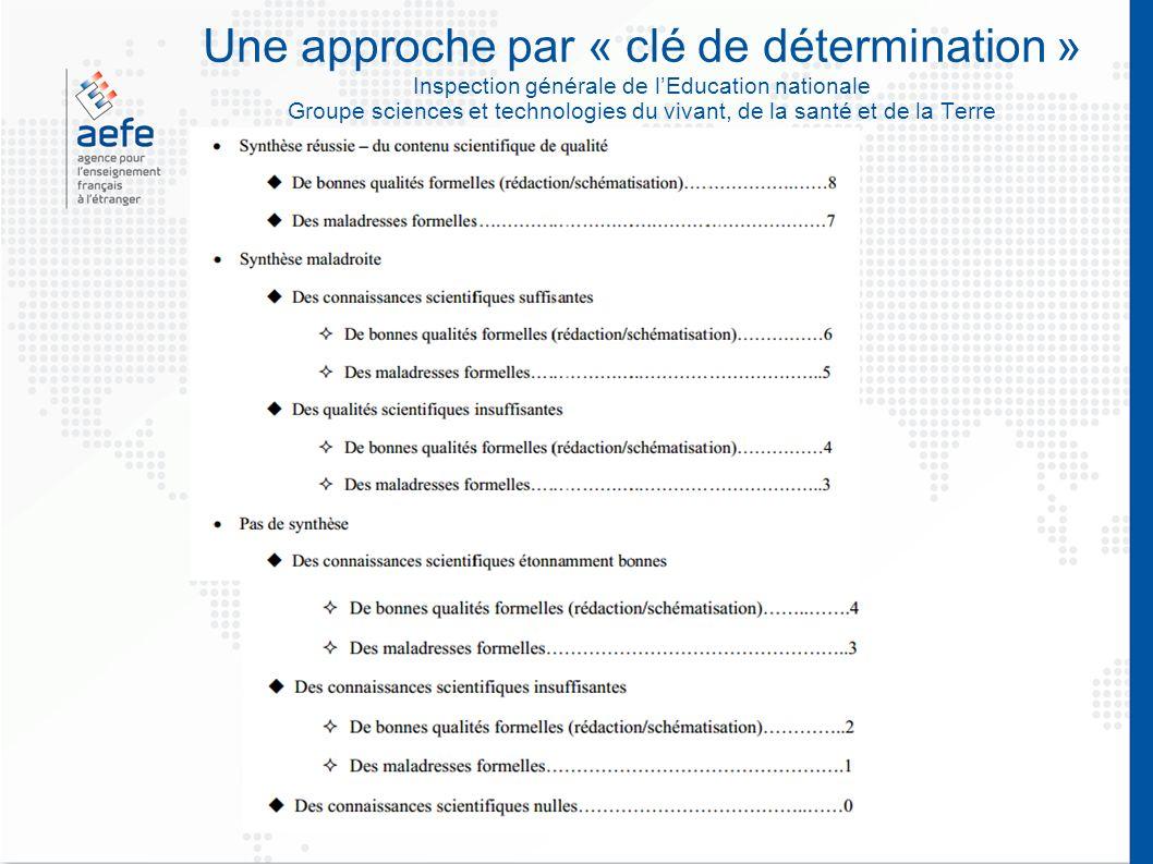 Une approche par « clé de détermination » Inspection générale de l'Education nationale Groupe sciences et technologies du vivant, de la santé et de la Terre