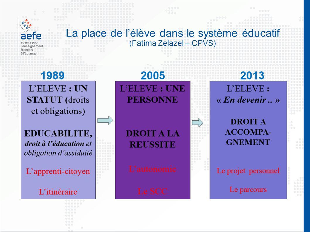La place de l'élève dans le système éducatif (Fatima Zelazel – CPVS)