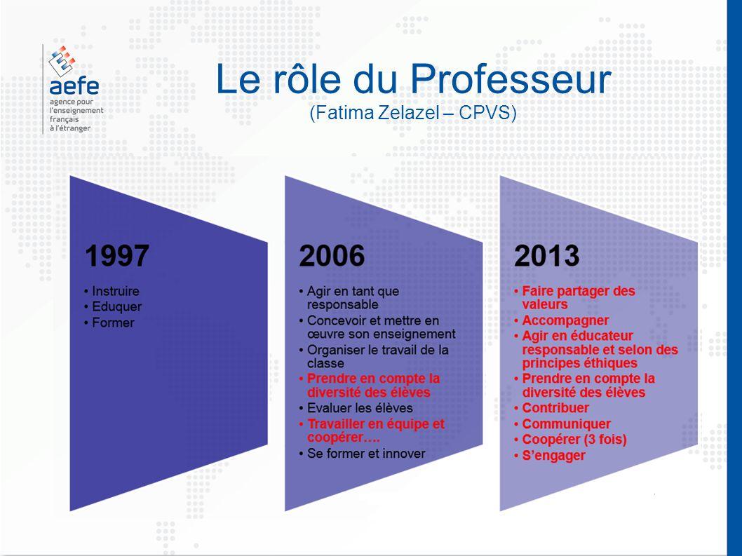 Le rôle du Professeur (Fatima Zelazel – CPVS)