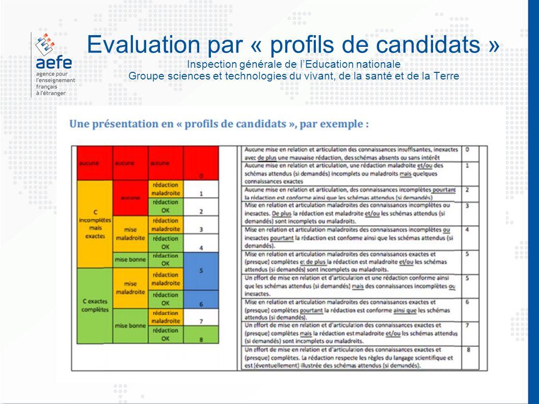 Evaluation par « profils de candidats » Inspection générale de l'Education nationale Groupe sciences et technologies du vivant, de la santé et de la Terre