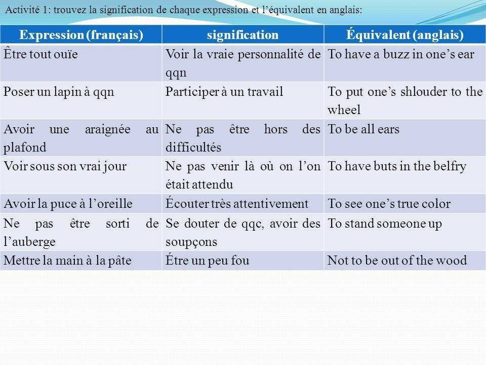 Expression (français)