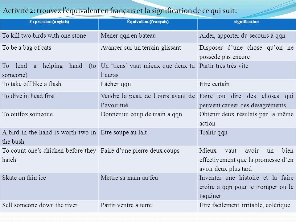 Équivalent (français)