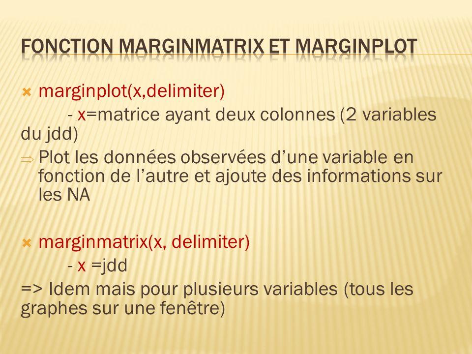 Fonction marginmatrix et marginplot