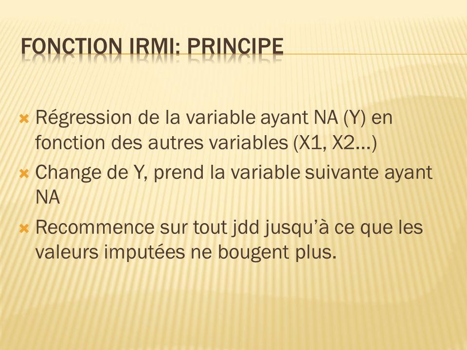 Fonction irmi: PRINCIPE