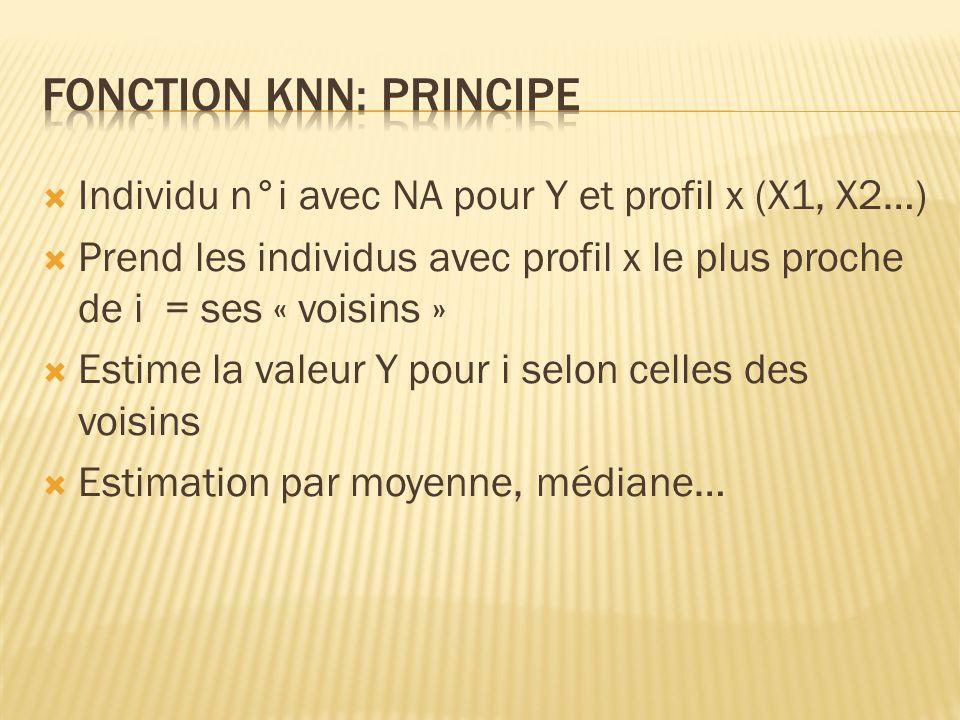 FONCTION KNN: principe