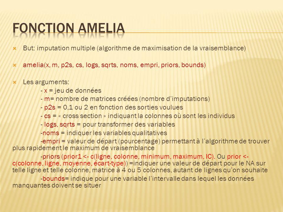 Fonction amelia But: imputation multiple (algorithme de maximisation de la vraisemblance)