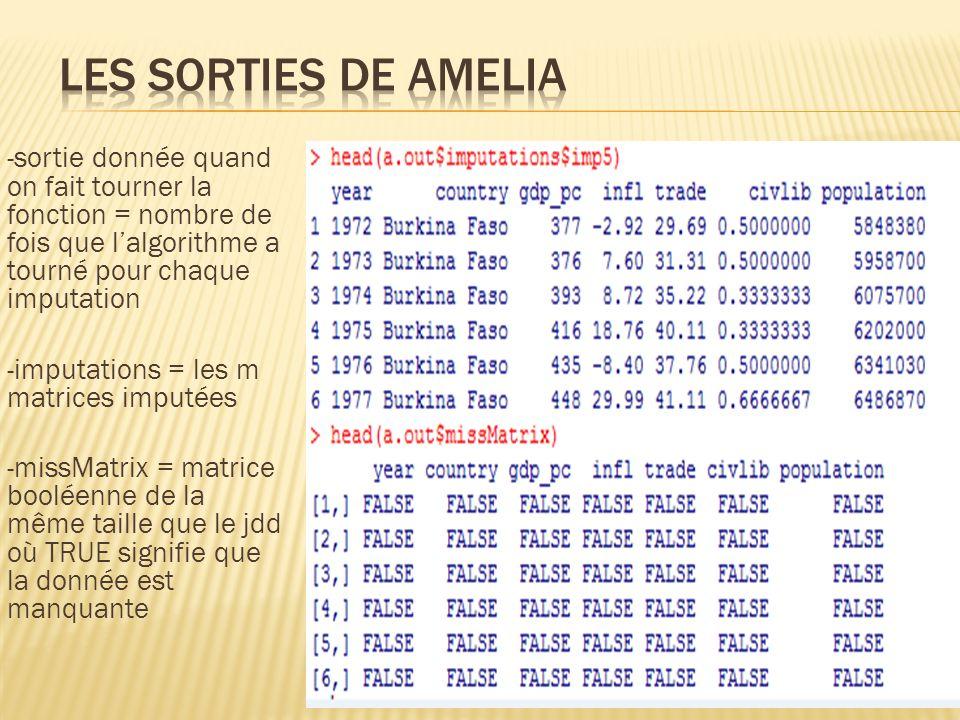 Les sorties de amelia -sortie donnée quand on fait tourner la fonction = nombre de fois que l'algorithme a tourné pour chaque imputation.