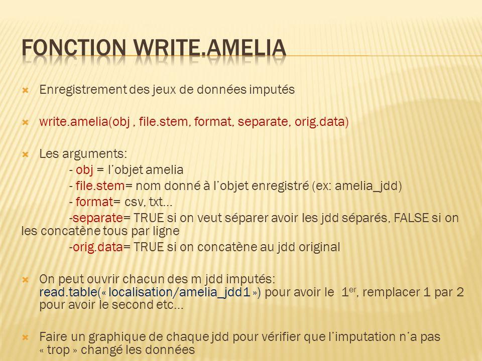 Fonction write.amelia Enregistrement des jeux de données imputés