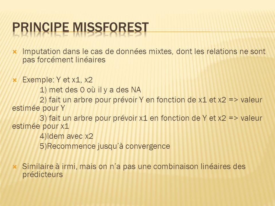 Principe missForest Imputation dans le cas de données mixtes, dont les relations ne sont pas forcément linéaires.