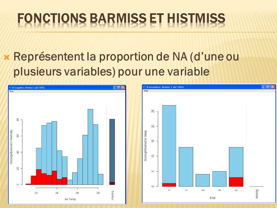 Fonctions barMiss et histMiss