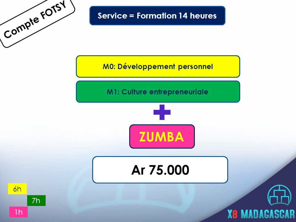 ZUMBA Ar 75.000 Compte FOTSY Service = Formation 14 heures
