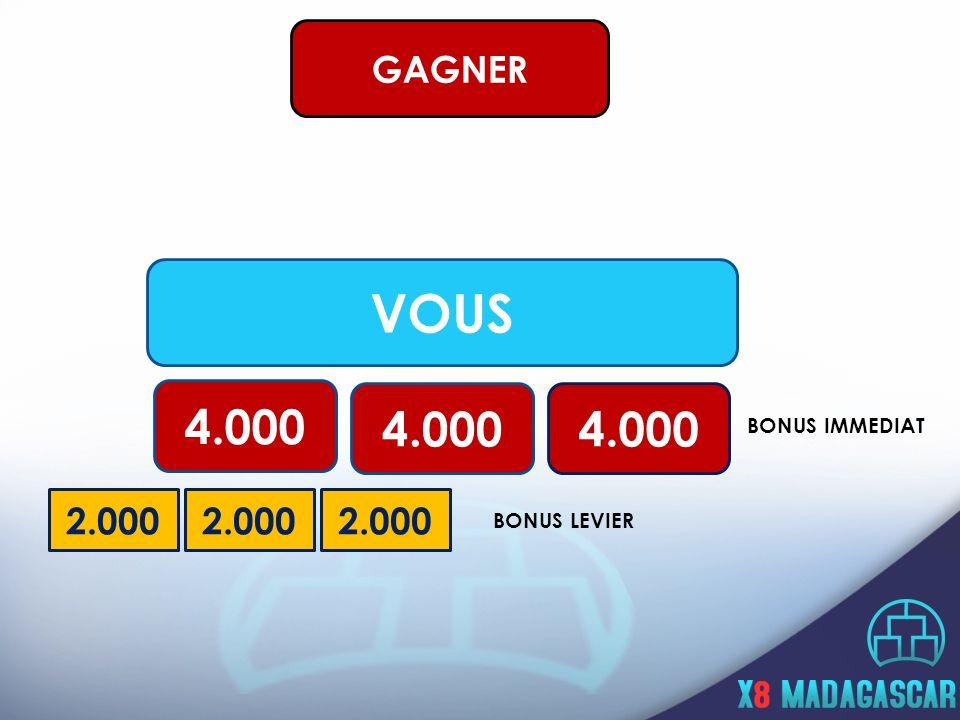 VOUS 4.000 4.000 4.000 GAGNER 2.000 2.000 2.000 BONUS IMMEDIAT