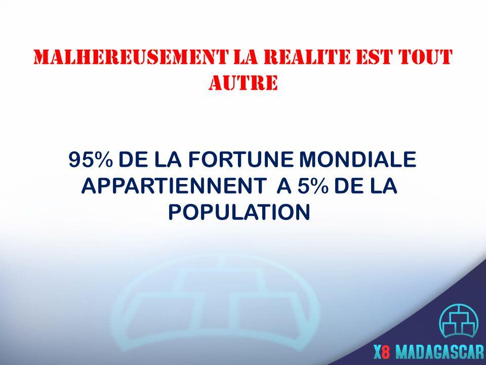 95% DE LA FORTUNE MONDIALE APPARTIENNENT A 5% DE LA POPULATION