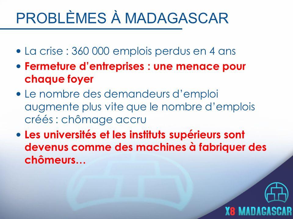 Problèmes à Madagascar
