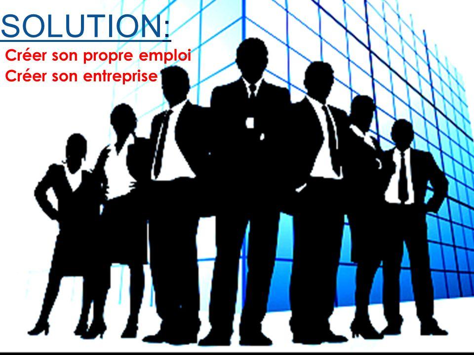 Solution: Créer son propre emploi Créer son entreprise