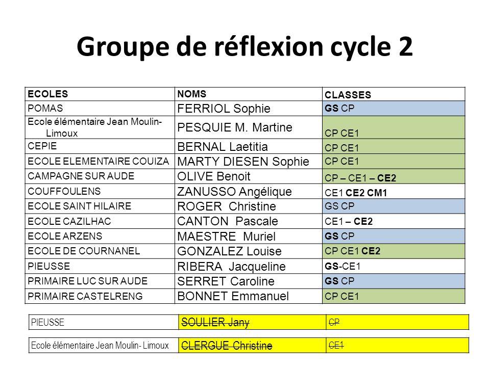 Groupe de réflexion cycle 2