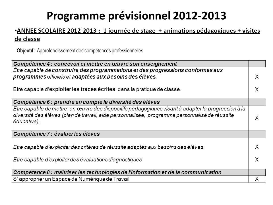 Programme prévisionnel 2012-2013