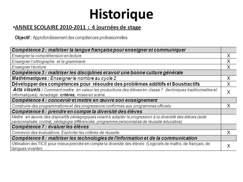 Historique ANNEE SCOLAIRE 2010-2011 : 4 journées de stage