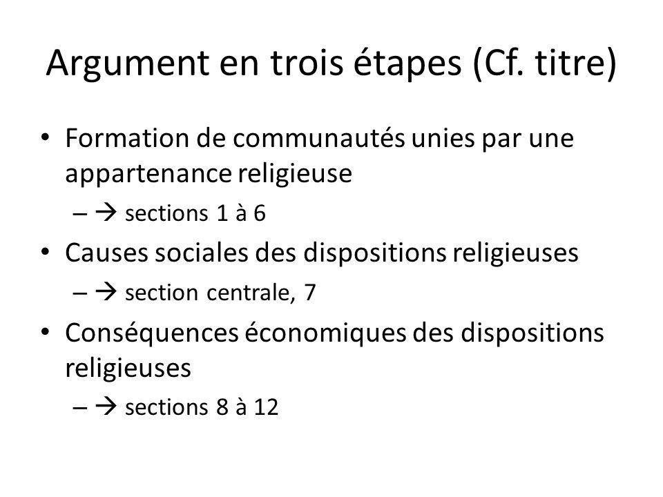 Argument en trois étapes (Cf. titre)
